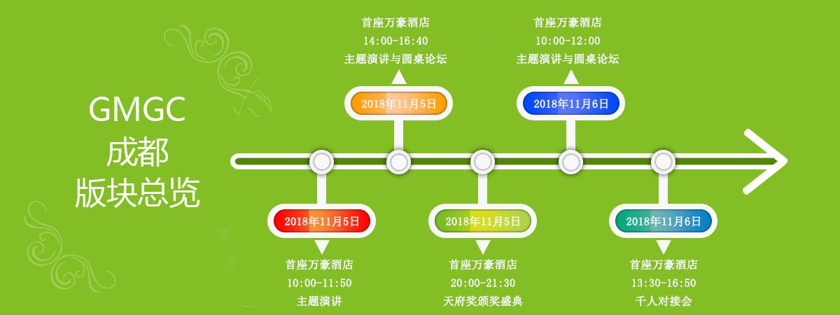 GMGC·成都·2018大会日程首曝光